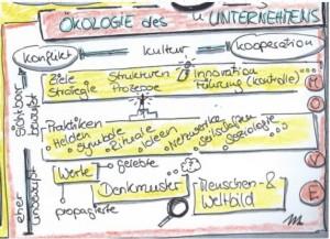 Unternehmenskultur_2015-01 b
